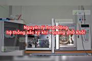 Nguyên lý hoạt động hệ thống sắc ký khí - quang phổ khối